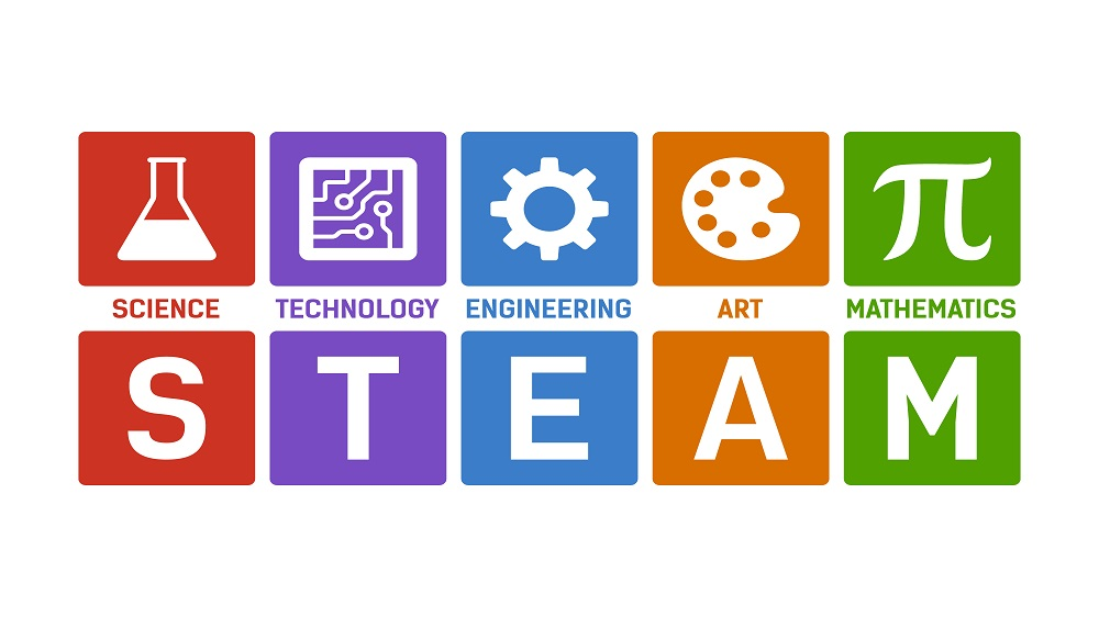 STEAM Education is the Future of Preschools