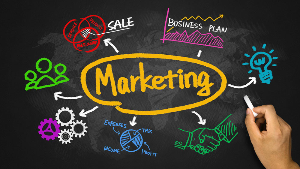 ​Marketing Mantras of Successful Coaching Centre