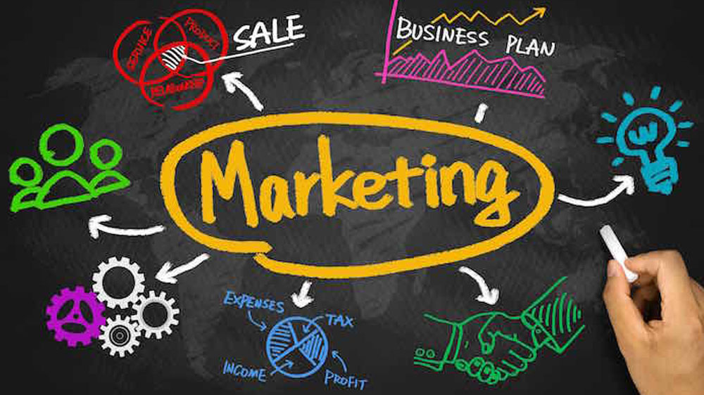 Why Your Franchise Needs a Marketing Plan?