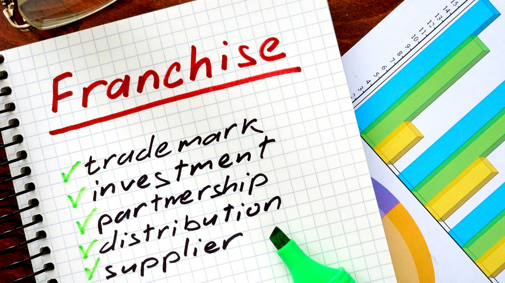 Here's Your Step By Step Guide To Buy A Franchise