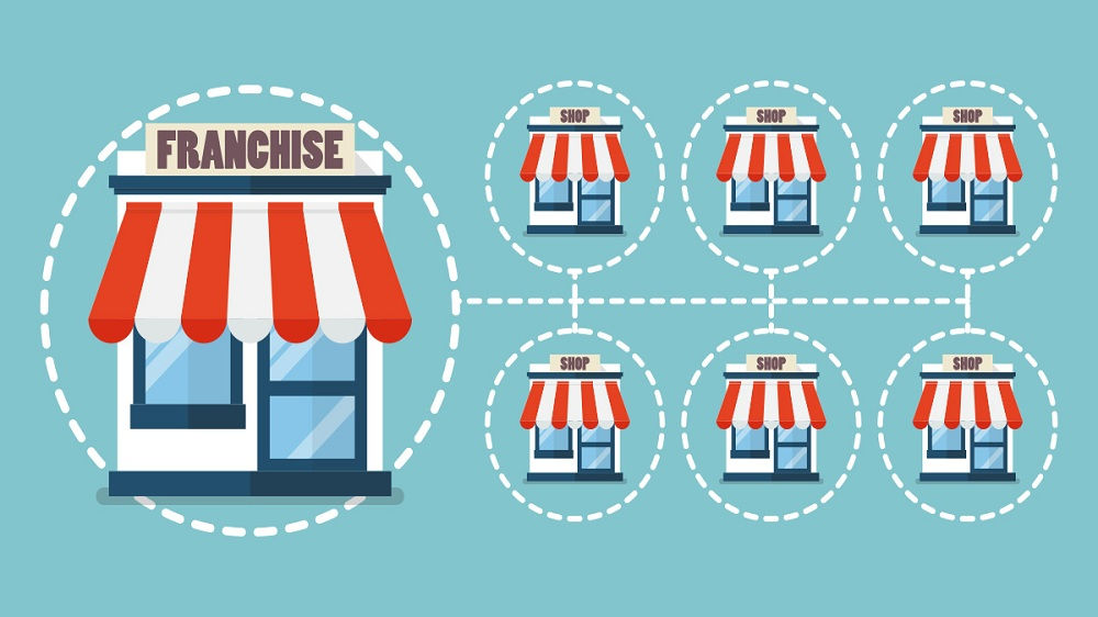 How Franchising Gives Rise to Trending Business Ideas?