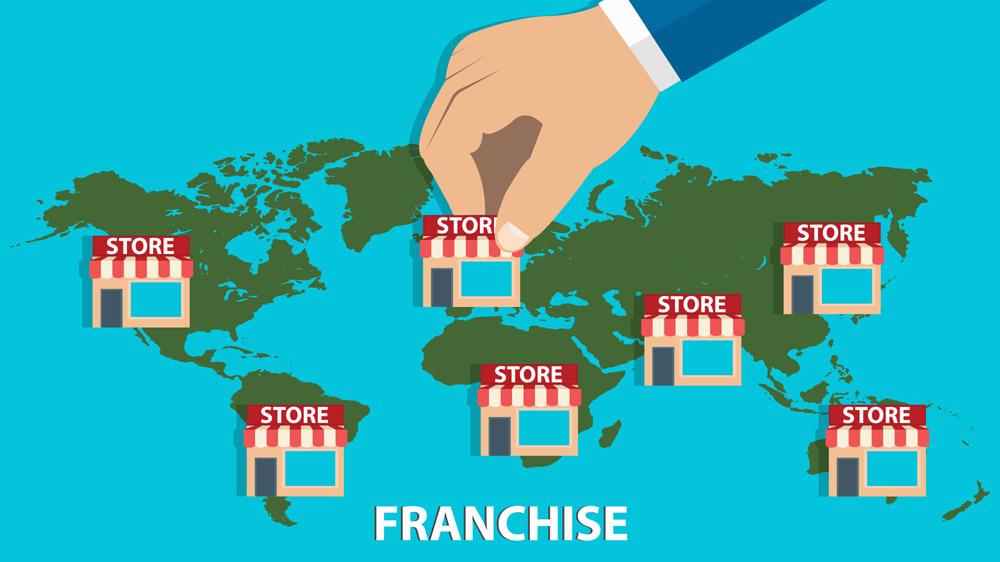 Various Types of Franchise Structures
