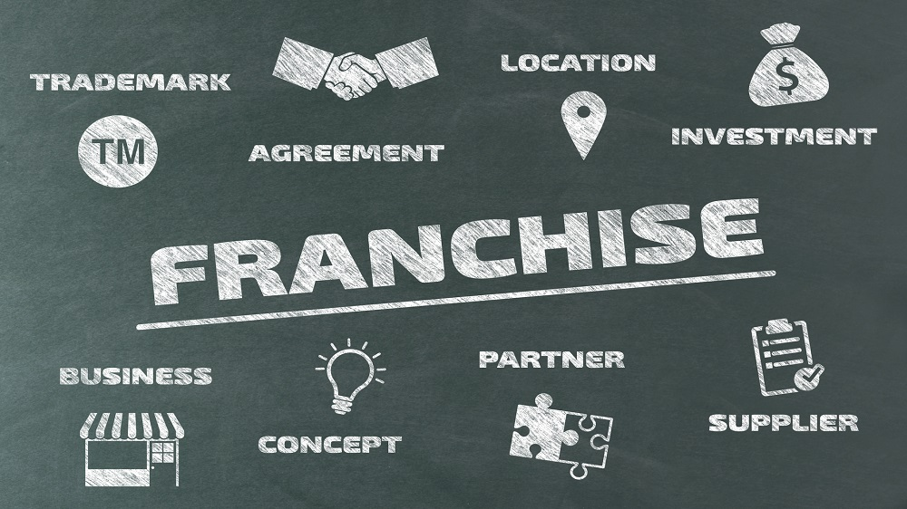 8 major challenges franchising network will face during COVID-19