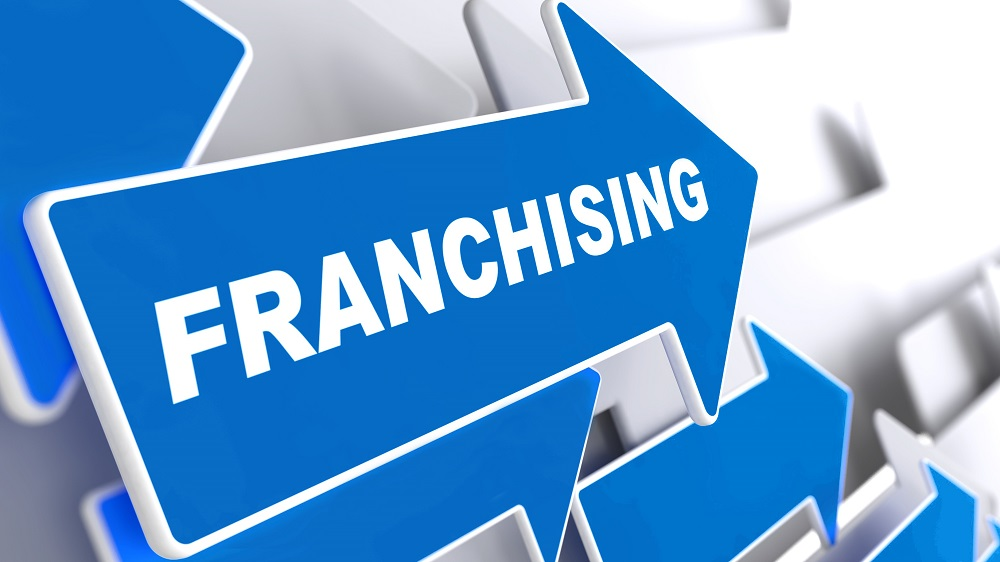 Current Market Landscape for Franchising in India
