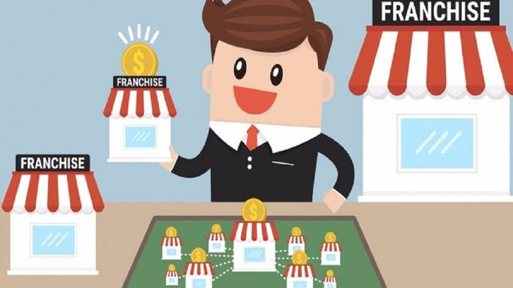 buying a franchise business