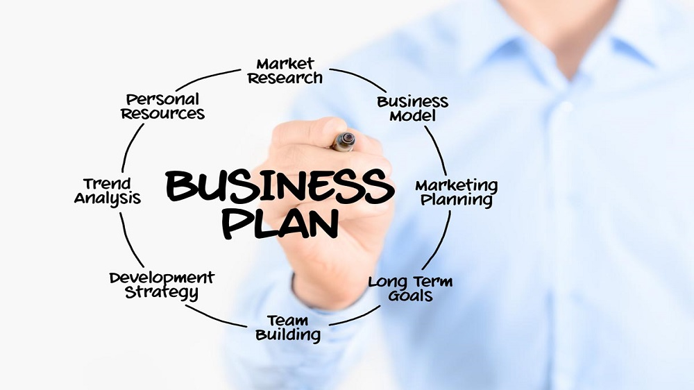 How to Develop a Business Plan?