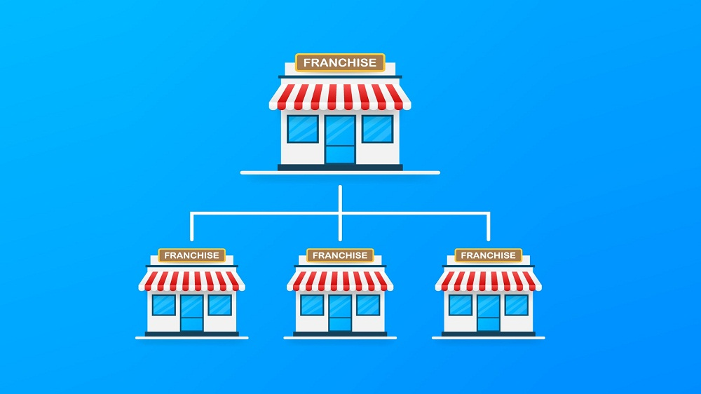 How to Create Profitable Partnerships between Franchisors and Franchisees?