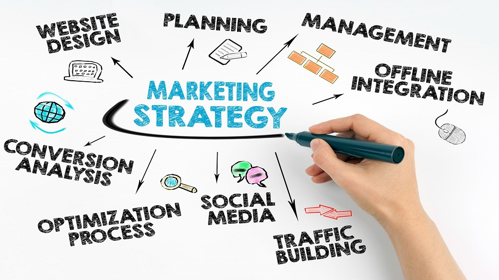 Top 5 Marketing Ideas for Running Small Businesses
