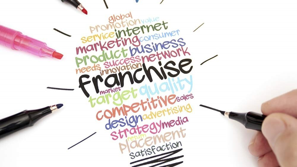 Characteristics Required to be a Successful Franchisee