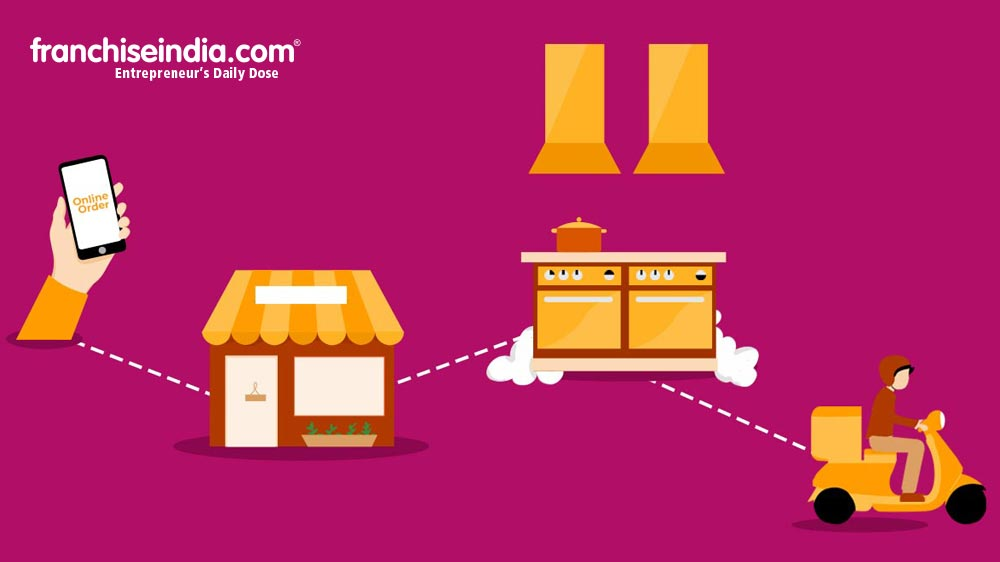 The Ahmedabad-based cloud kitchen startup has also launched their Brand-as-a-Service (Digital Franchising) offering.