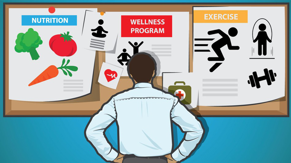 How Corporate Wellness Programs(CWP) Benefits Health With Legal Risks