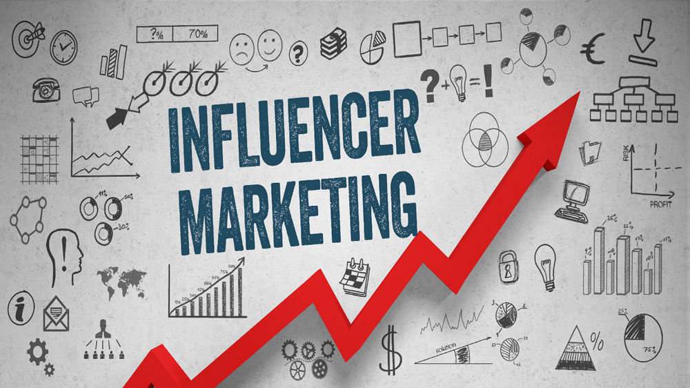 Why Influencer Marketing Is Profitable For Your Beauty Business