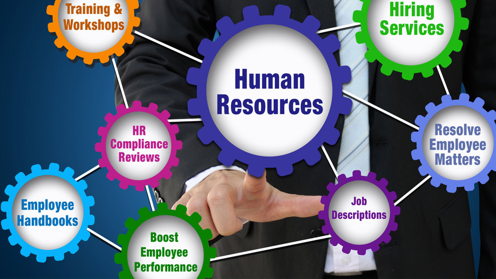 invest in HR services