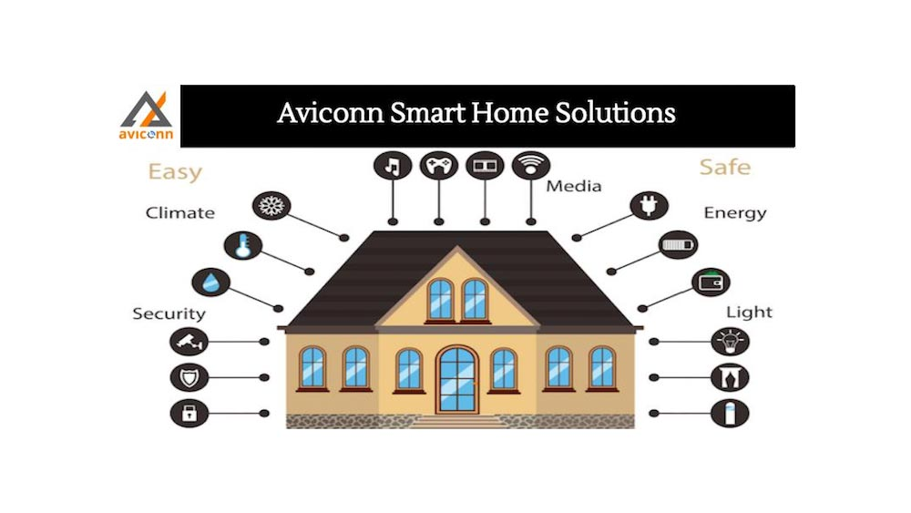 Aviconn - Smart Homes - glances at Pan-India dealer and distributorship network